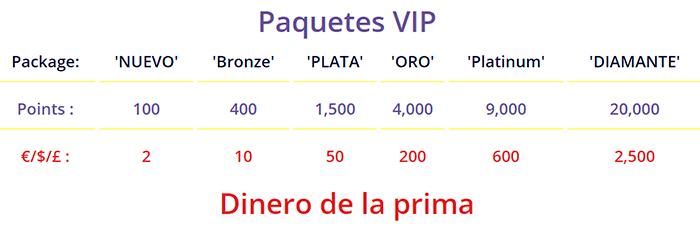 Paquetes y recompensas VIP de Gratorama