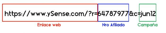 composición enlace de afiliado de ysense